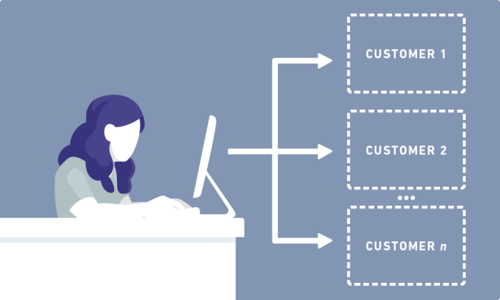 Each Integrations Engineer could work on multiple customers without increasing workload.